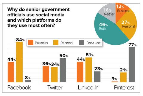 graph_social